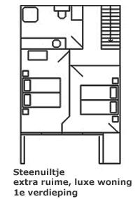 Steenuiltje - indeling van de 1e verdieping